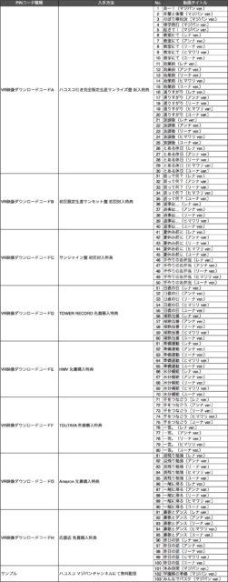マジパンVR動画リスト
